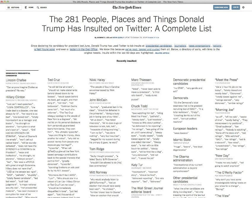 Trump/ Beleidigungen/ Liste